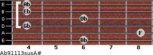 Ab9/11/13sus/A# for guitar on frets 6, 8, 4, 6, 4, 4
