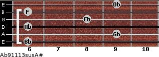 Ab9/11/13sus/A# for guitar on frets 6, 9, 6, 8, 6, 9