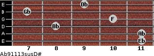 Ab9/11/13sus/D# for guitar on frets 11, 11, 8, 10, 7, 9
