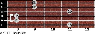 Ab9/11/13sus/D# for guitar on frets 11, 8, 8, 11, 9, 9