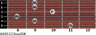 Ab9/11/13sus/D# for guitar on frets 11, 9, 8, 10, 9, 9
