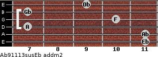 Ab9/11/13sus/Eb add(m2) guitar chord