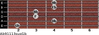 Ab9/11/13sus/Gb for guitar on frets 2, 4, 3, 3, 4, 4