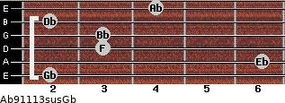 Ab9/11/13sus/Gb for guitar on frets 2, 6, 3, 3, 2, 4