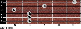 Ab9/11/Bb for guitar on frets 6, 6, 6, 5, 7, 9