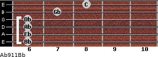 Ab9/11/Bb for guitar on frets 6, 6, 6, 6, 7, 8