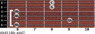 Ab9/11/Bb add(7) guitar chord