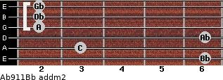 Ab9/11/Bb add(m2) guitar chord