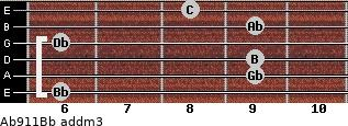 Ab9/11/Bb add(m3) guitar chord