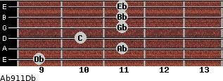 Ab9/11/Db for guitar on frets 9, 11, 10, 11, 11, 11