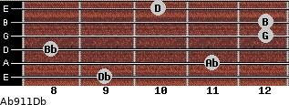 Abº9\11\Db for guitar on frets 9, 11, 8, 12, 12, 10