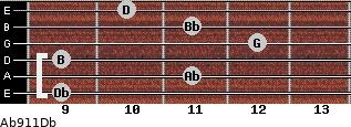 Abº9\11\Db for guitar on frets 9, 11, 9, 12, 11, 10