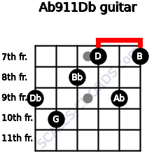Abº9\11\Db for guitar on frets 9, 10, 8, 7, 9, 7