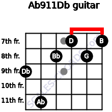 Abº9\11\Db for guitar on frets 9, 11, 8, 7, 8, 7