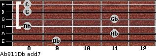 Ab9/11/Db add(7) guitar chord
