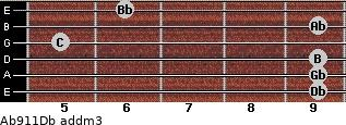 Ab9/11/Db add(m3) guitar chord