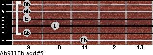 Ab9/11/Eb add(#5) guitar chord