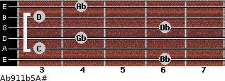 Ab9/11b5/A# for guitar on frets 6, 3, 4, 6, 3, 4