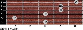 Ab9/11b5/A# for guitar on frets 6, 4, 6, 7, 7, 8
