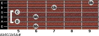 Ab9/11b5/A# for guitar on frets 6, 5, 6, 5, 7, 9