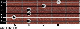 Ab9/11b5/A# for guitar on frets 6, 5, 6, 6, 7, 8