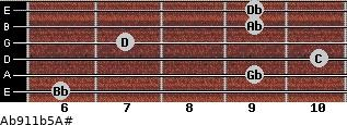 Ab9/11b5/A# for guitar on frets 6, 9, 10, 7, 9, 9
