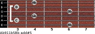 Ab9/11b5/Bb add(#5) guitar chord