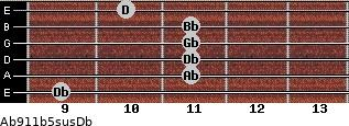 Ab9/11b5sus/Db for guitar on frets 9, 11, 11, 11, 11, 10