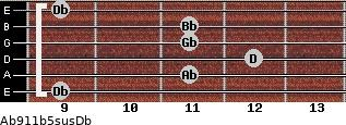 Ab9/11b5sus/Db for guitar on frets 9, 11, 12, 11, 11, 9