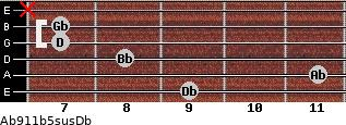 Ab9/11b5sus/Db for guitar on frets 9, 11, 8, 7, 7, x