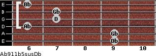 Ab9/11b5sus/Db for guitar on frets 9, 9, 6, 7, 7, 6