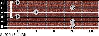 Ab9/11b5sus/Db for guitar on frets 9, 9, 6, 7, 9, 6