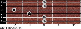 Ab9/11b5sus/Db for guitar on frets 9, 9, 8, 7, 9, 9