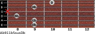 Ab9/11b5sus/Db for guitar on frets 9, 9, 8, x, 9, 10