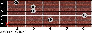 Ab9/11b5sus/Db for guitar on frets x, 4, 6, 3, 3, 2