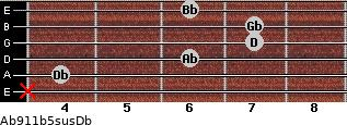 Ab9/11b5sus/Db for guitar on frets x, 4, 6, 7, 7, 6