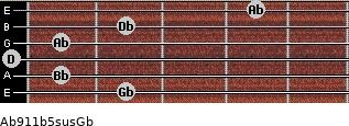 Ab9/11b5sus/Gb for guitar on frets 2, 1, 0, 1, 2, 4