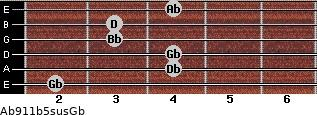 Ab9/11b5sus/Gb for guitar on frets 2, 4, 4, 3, 3, 4