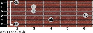 Ab9/11b5sus/Gb for guitar on frets 2, 4, 6, 3, 3, 2
