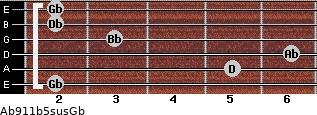 Ab9/11b5sus/Gb for guitar on frets 2, 5, 6, 3, 2, 2