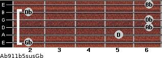 Ab9/11b5sus/Gb for guitar on frets 2, 5, 6, 6, 2, 6