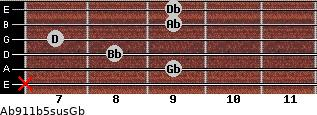 Ab9/11b5sus/Gb for guitar on frets x, 9, 8, 7, 9, 9