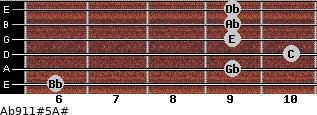 Ab9/11#5/A# for guitar on frets 6, 9, 10, 9, 9, 9