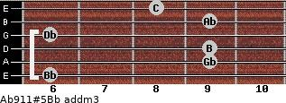 Ab9/11#5/Bb add(m3) guitar chord