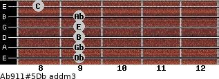 Ab9/11#5/Db add(m3) guitar chord