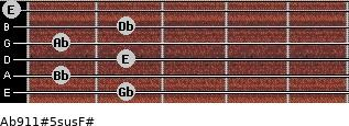 Ab9/11#5sus/F# for guitar on frets 2, 1, 2, 1, 2, 0