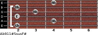 Ab9/11#5sus/F# for guitar on frets 2, 4, 2, 3, 2, 4