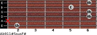 Ab9/11#5sus/F# for guitar on frets 2, x, 6, 6, 5, 6