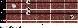 Ab9/11#5sus/F# for guitar on frets x, 9, 6, 6, 5, 6