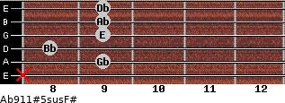 Ab9/11#5sus/F# for guitar on frets x, 9, 8, 9, 9, 9